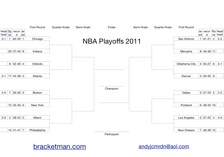 photo about Nba Playoff Printable Bracket identify NBA Playoffs Office environment Pool Bracket Calculator - Business Pool