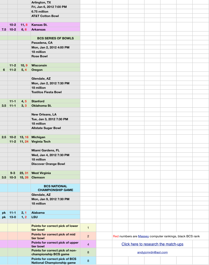 College Football Bowl Office Pool Spreadsheet Calculator