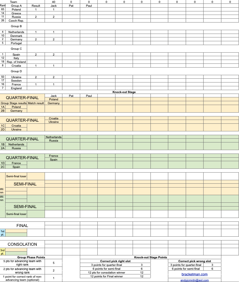 UEFA Euro 2012 Office Pool Spreadsheet Bracket