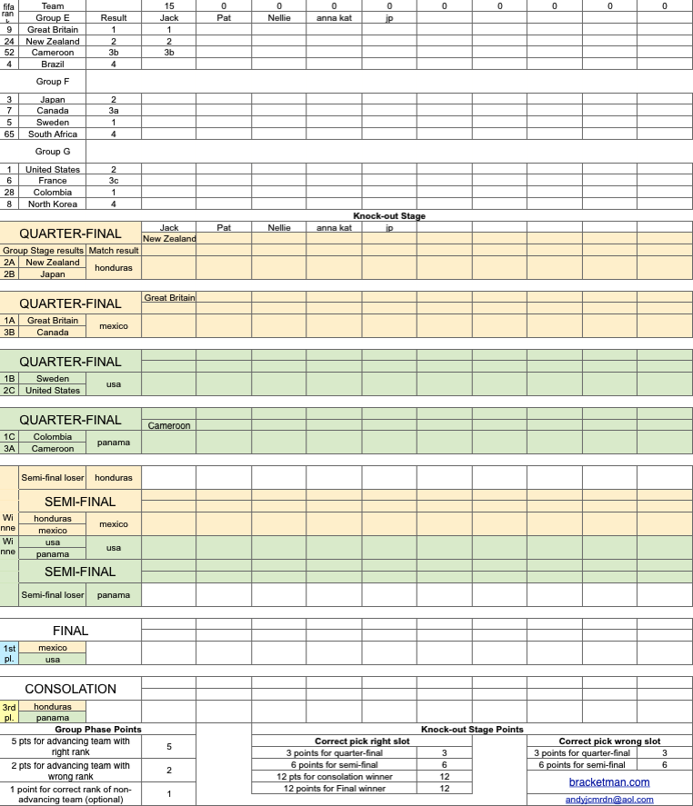 2012 Women's Olympics Soccer Tournament Office Pool Spreadsheet Pick Sheet