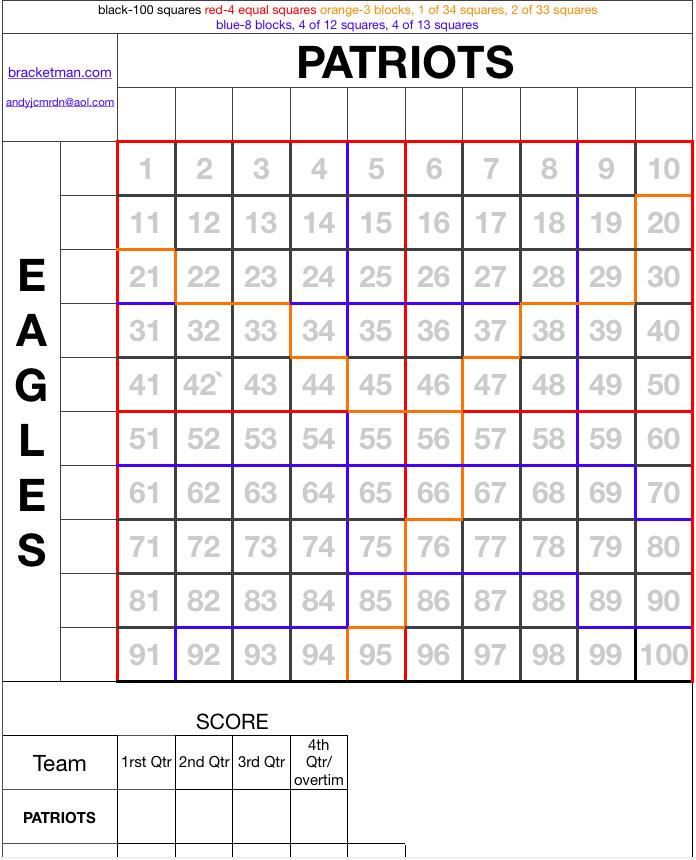 sum square superbowl sheet vs traditional